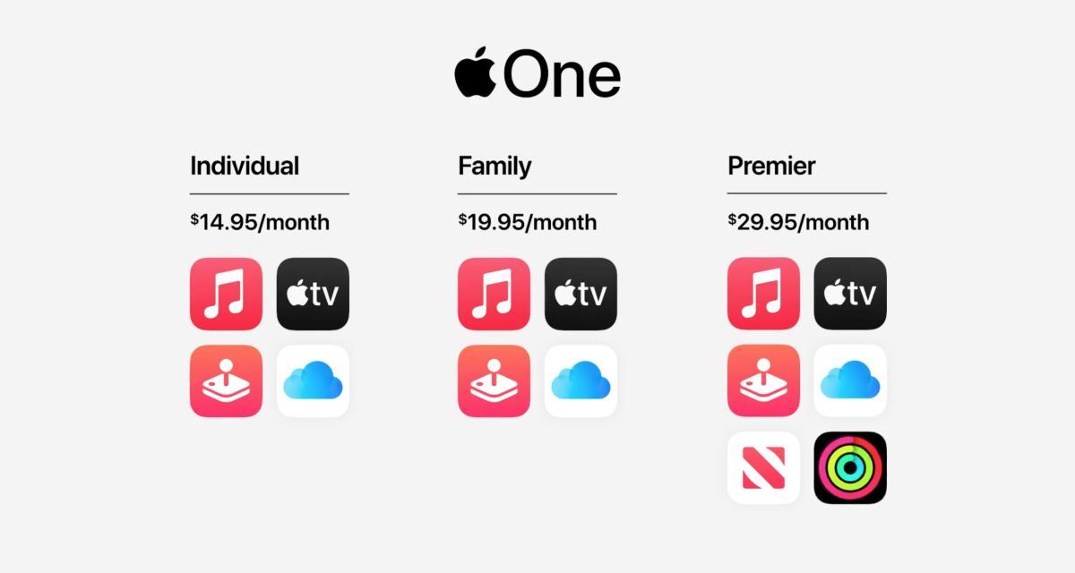 Así es Apple One, el esperado pack de suscripción que une varios servicios de la compañía en un mismo lugar