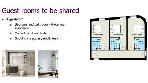 habitaciones para compartir de Birk&Co