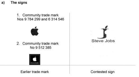 La reclamación de Apple a raíz del parecido de los logos.