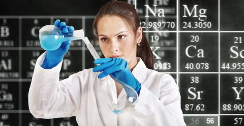 Científica, tabla periódica