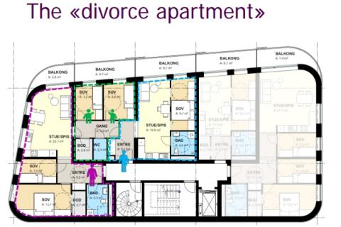 divorce apartment de Birk & Co
