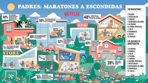Maratones de Neflix