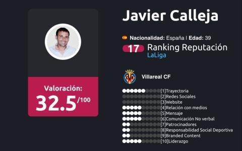 entrenadores liga Santander Enero 2018 Javier Calleja