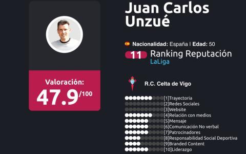 entrenadores liga BBVA Enero 2018 Juan Carlos Unzué