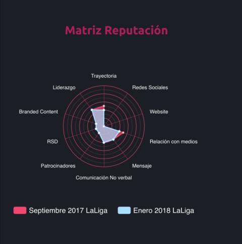 entrenadores liga Santander Enero 2018  López Muñiz