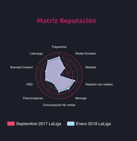 entrenadores liga BBVA Enero 2018 marcelino