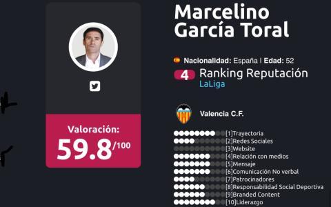 entrenadores liga Santander Enero 2018 marcelino