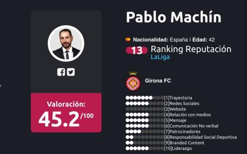 entrenadores liga Santander Enero 2018 Pablo Machín