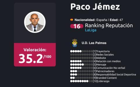 entrenadores liga Santander Enero 2018 Paco Jémez
