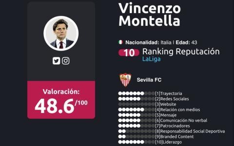 entrenadores liga BBVA Enero 2018 Vincenzo Montella