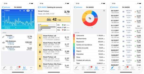 Spritmonitor App