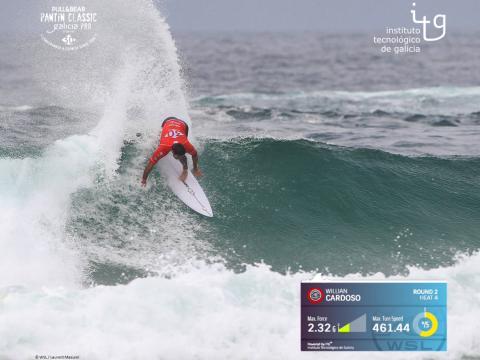 Vicente Romero fue uno de los surfistas que probaron el dispositivo.