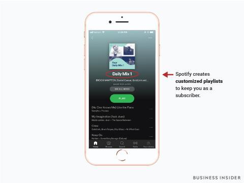 Los usuarios tienen a su disposición listas personalizadas que les animan a seguir suscritos a Spotify.
