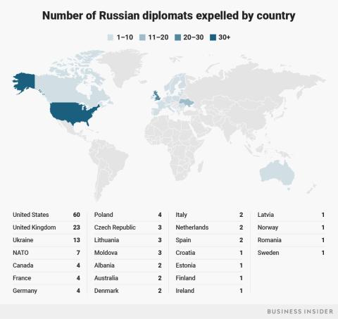 Estados Unidos ha expulsado a 60 diplomáticos rusos