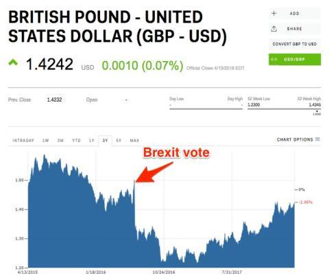 la libra. divisa más poderosa
