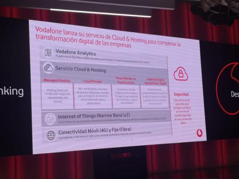 Nuevo servicio de Vodafone Cloud & Hosting