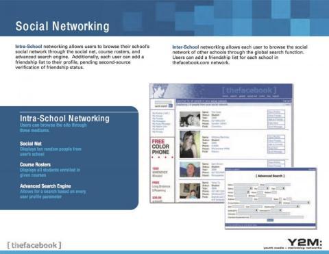 Pocos meses después del lanzamiento del portal, el equipo de Facebook organizó el primer lanzamiento de anuncios de publicidad del portal.