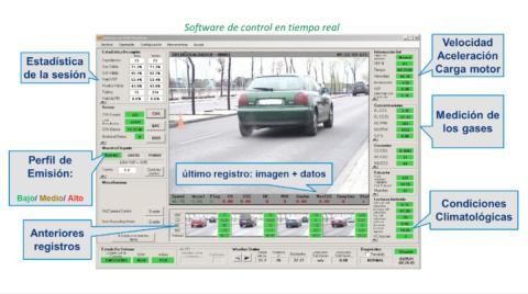 Fotografía de las emisiones de cada coche que genera el equipo de medición remota.