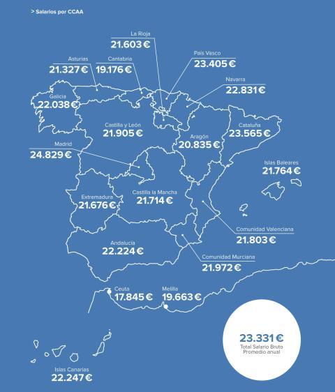 Salarios en el mapa de España