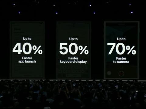 Actualización iOS12: más velocidad en móviles antiguos