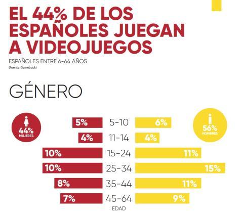 Asociación Española de Videojuegos