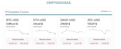 cae bitcoin