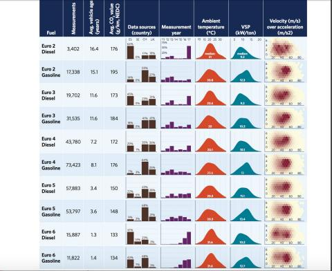 medir emisiones reales