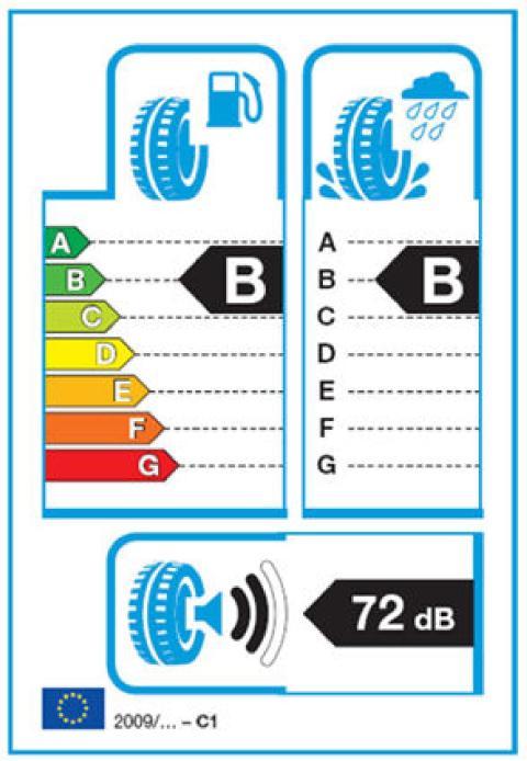 consejos repostar ahorros neumáticos