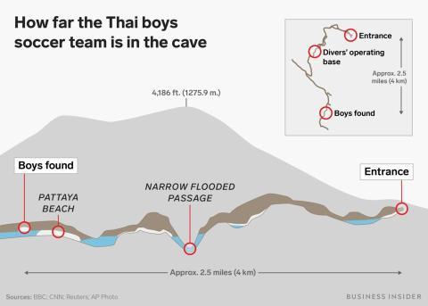 La cueva de Tailandia