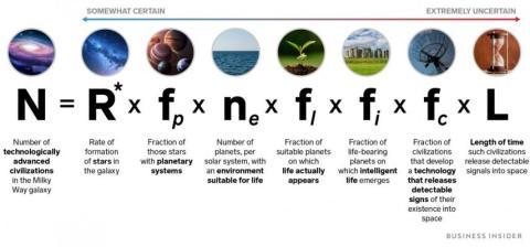 La ecuación de Drake [RE]