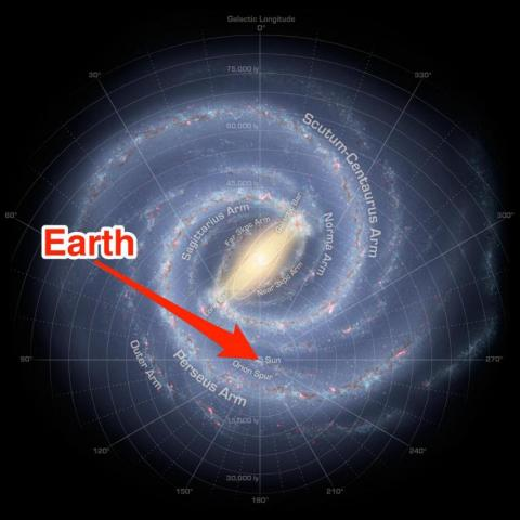 Mapa de la situación de la Tierra en el Universo