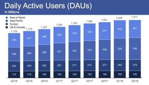 Usuarios Facebook caída