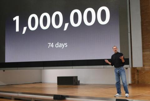 The iPhone was a massive hit, taking only 74 days from its August 2007 launch to sell a million units.
