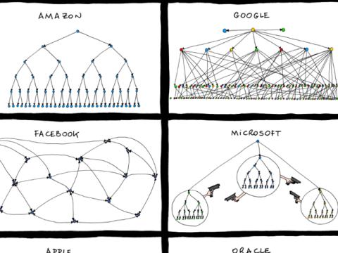 Esta viñeta de Cornet satiriza la estructura interna de las tecnológicas