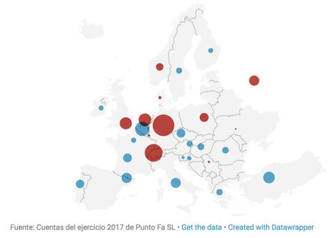 Resultados de las filiales europeas de Mango