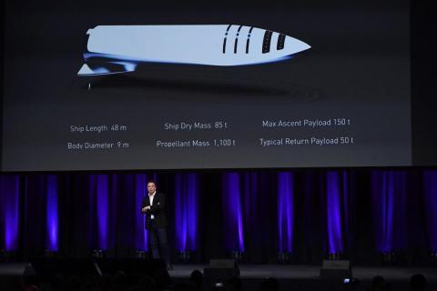 El CEO de SpaceX, Elon Musk, habla en el Congreso Astronáutico Internacional el 29 de septiembre de 2017 en Adelaide, Australia.