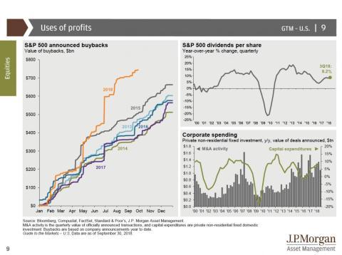 La guía definitiva de JP Morgan sobre mercados y economía [RE]