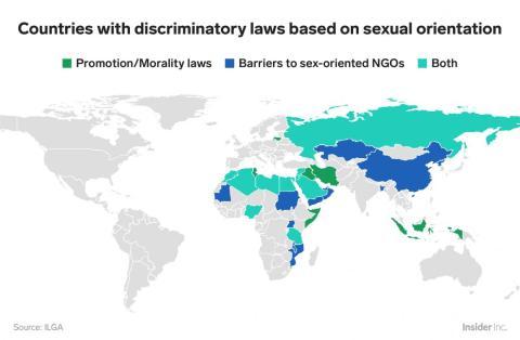 En algunos países donde la homosexualidad es legal, todavía existen varias leyes vigentes que dificultan hacerlo público.