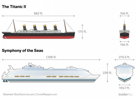 Interior Del Titanic Ii Réplica Del Titanic Que Podría Zarpar En 2022 Business Insider España