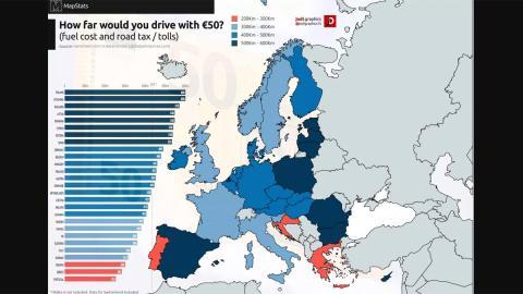 Coste viajar por Europa en coche