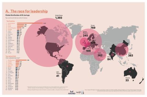 Panorama global de la IA