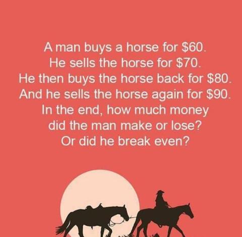 ¿Cuánto dinero ganó?