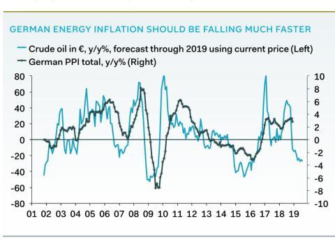 Inflación energética en Alemania [RE]