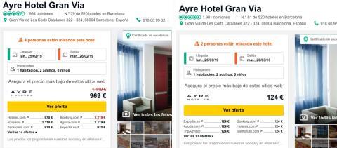Ayre Hotel Gran Via Precios MWC