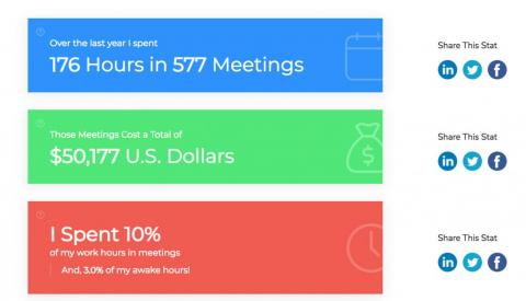 I used a free online tool to calculate exactly how much of my life I spend in meetings, and I was pleasantly surprised