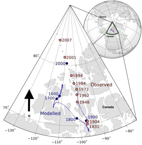 El polo norte magnético se ha desplazado hacia el norte desde los años 1900.