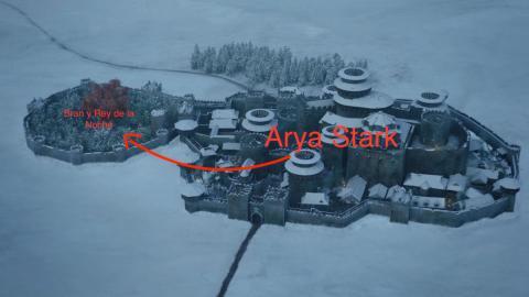 Arya Stark Bran