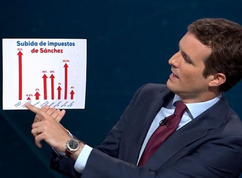 Pablo Casado muestra un gráfico en el debate electoral.