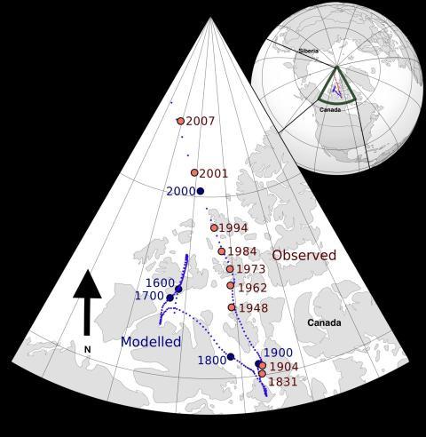 El polo norte magnético se ha estado desplazando hacia el norte desde la década de 1900.