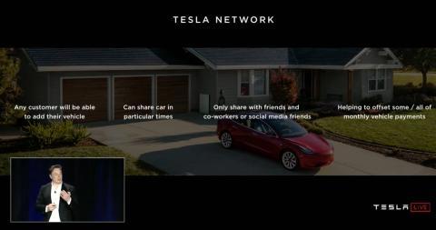 Tesla apuhnta a Uber y Lyft con sus robotaxis